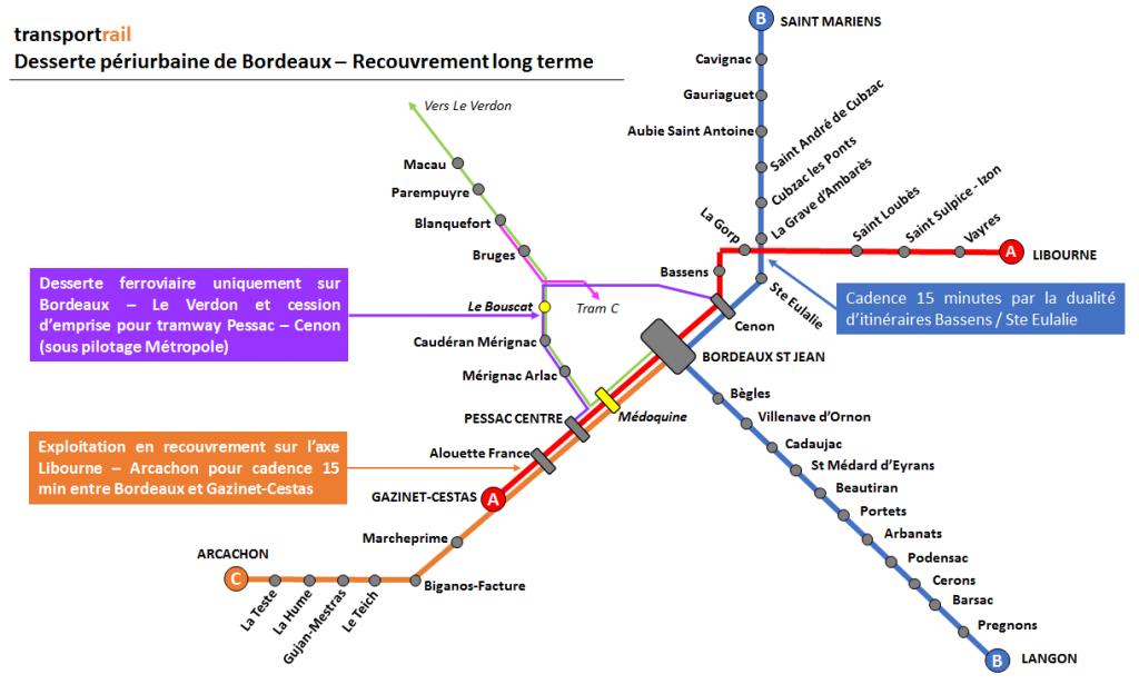 RER / Regional Express Network / Bordeaux Gironde