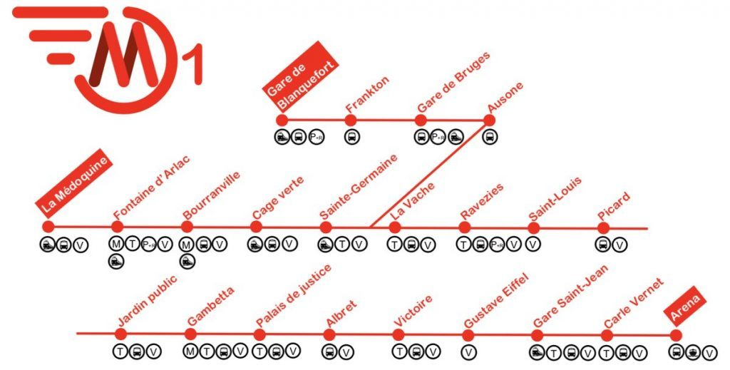 Bordeaux Metro line M1